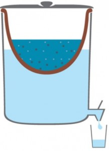 Filter Air dan Saringan Air Sederhana untuk Menjernihkan Air